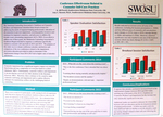 Conference Effectiveness Related to Counselor Self-Care Practices